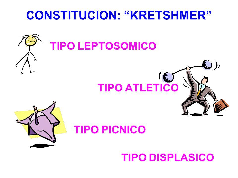 CONSTITUCION: KRETSHMER TIPO LEPTOSOMICO TIPO ATLETICO TIPO PICNICO TIPO DISPLASICO