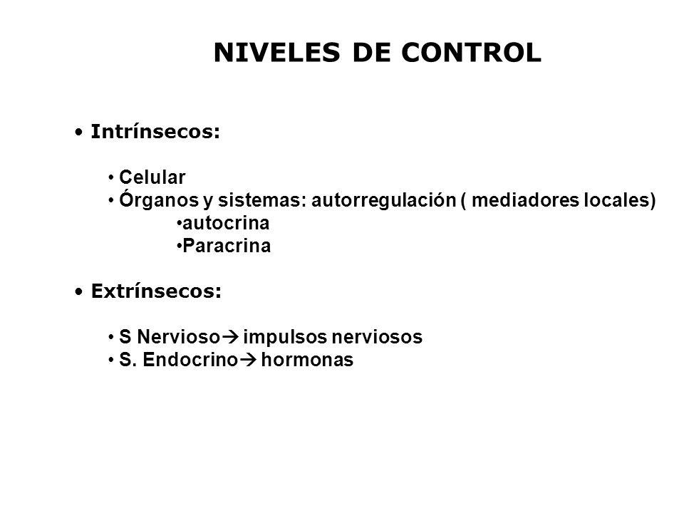 NIVELES DE CONTROL Intrínsecos: Celular Órganos y sistemas: autorregulación ( mediadores locales) autocrina Paracrina Extrínsecos: S Nervioso impulsos