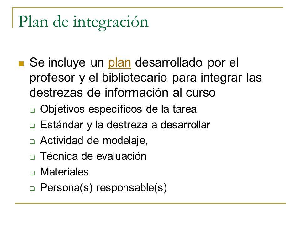 Plan de integración Se incluye un plan desarrollado por el profesor y el bibliotecario para integrar las destrezas de información al cursoplan Objetivos específicos de la tarea Estándar y la destreza a desarrollar Actividad de modelaje, Técnica de evaluación Materiales Persona(s) responsable(s)