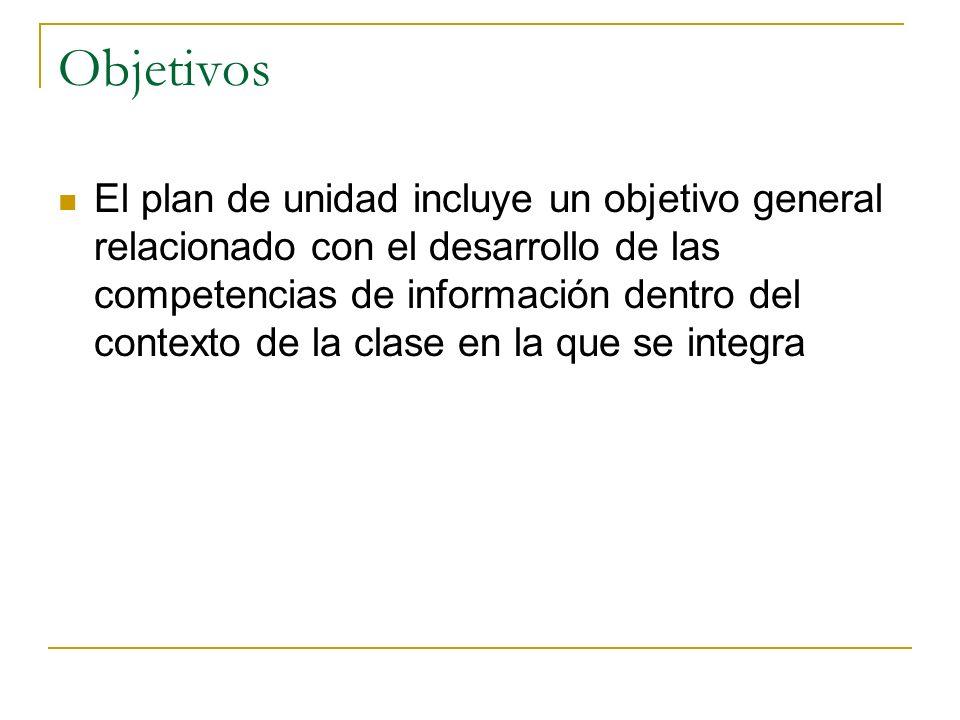 Objetivos El plan de unidad incluye un objetivo general relacionado con el desarrollo de las competencias de información dentro del contexto de la cla
