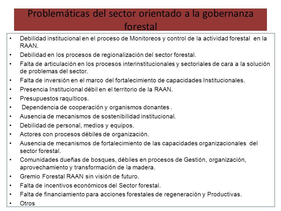 Problemáticas del sector orientado a la gobernanza forestal Debilidad institucional en el proceso de Monitoreos y control de la actividad forestal en la RAAN.