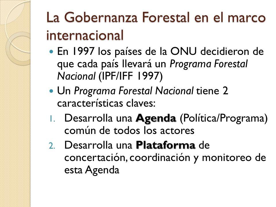 Como se armó la agenda del GOFO Definición del problema Desarrollo de una agenda Formulación de una política Implementación de la política Evaluación Evaluación yReformulación/actualización de la política 2005: Talleres de Gobernanza Forestal: RAAN, RAAS, NS, Rivas, Nacional 2005: Agendas de Gobernanza Forestal: RAAN, RAAS, NS, Rivas, Nacional 2007: Actualización de la política forestal nacional 2008: Formulación del Programa Forestal Nacional y 10 Agendas territoriales Nació el GOFO Y se convirtió en la plataforma que apoyará el proceso continuamente