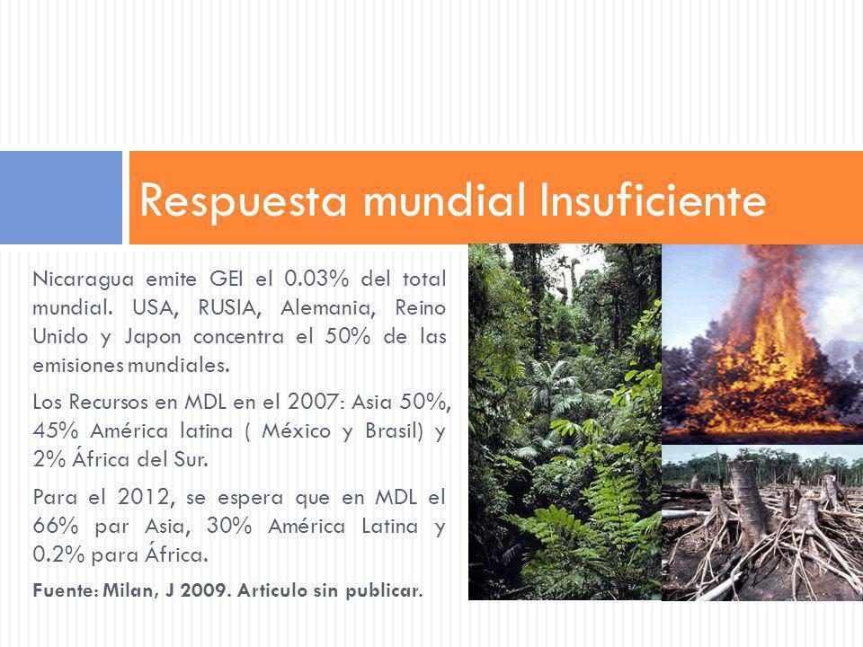 Nicaragua emite GEI el 0.03% del total mundial. USA, RUSIA, Alemania, Reino Unido y Japon concentra el 50% de las emisiones mundiales. Los Recursos en