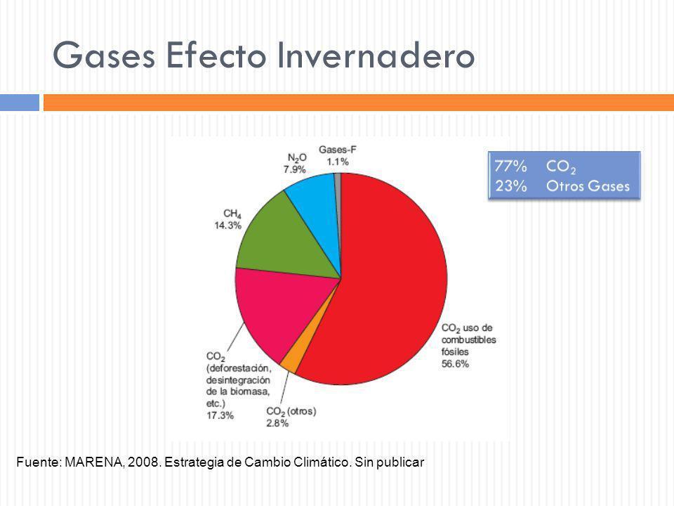 Gases Efecto Invernadero Fuente: MARENA, 2008. Estrategia de Cambio Climático. Sin publicar