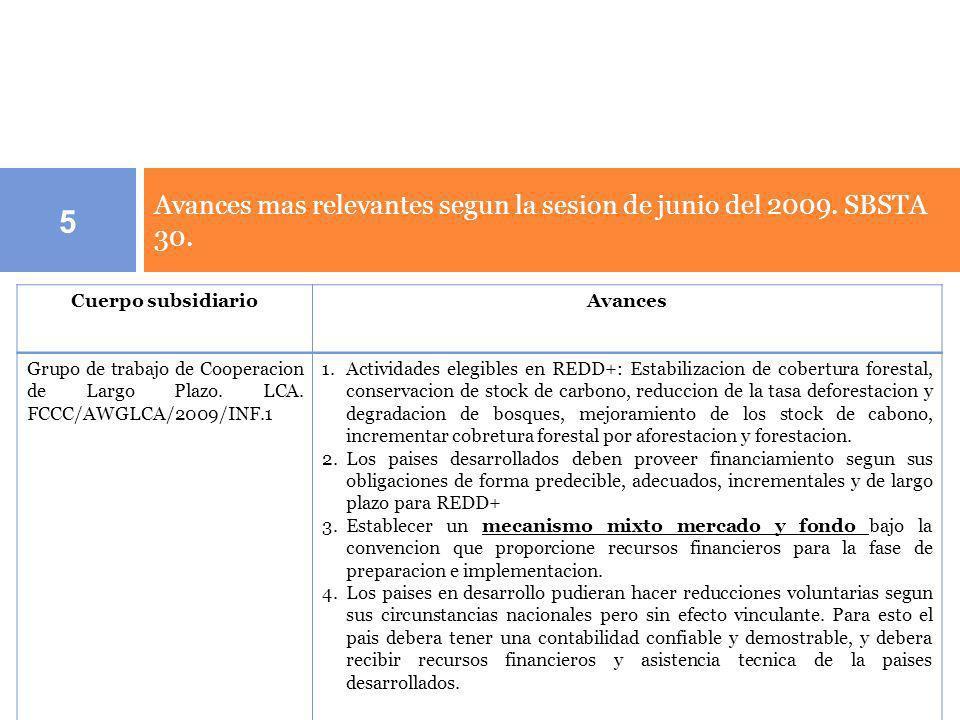 Avances mas relevantes segun la sesion de junio del 2009. SBSTA 30. 5 Cuerpo subsidiarioAvances Grupo de trabajo de Cooperacion de Largo Plazo. LCA. F