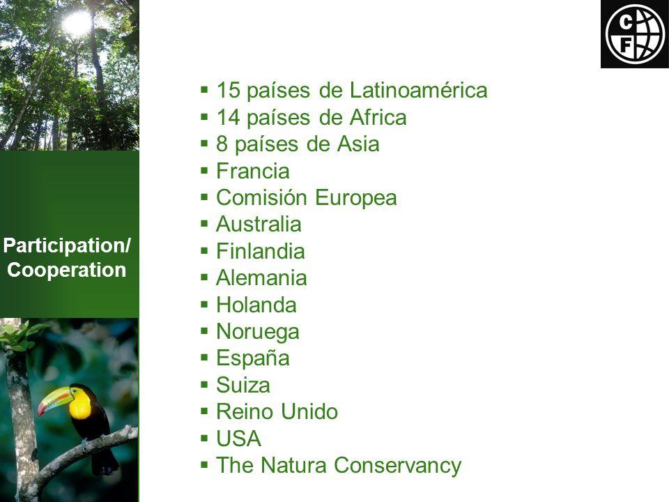 Participation/ Cooperation 15 países de Latinoamérica 14 países de Africa 8 países de Asia Francia Comisión Europea Australia Finlandia Alemania Holanda Noruega España Suiza Reino Unido USA The Natura Conservancy
