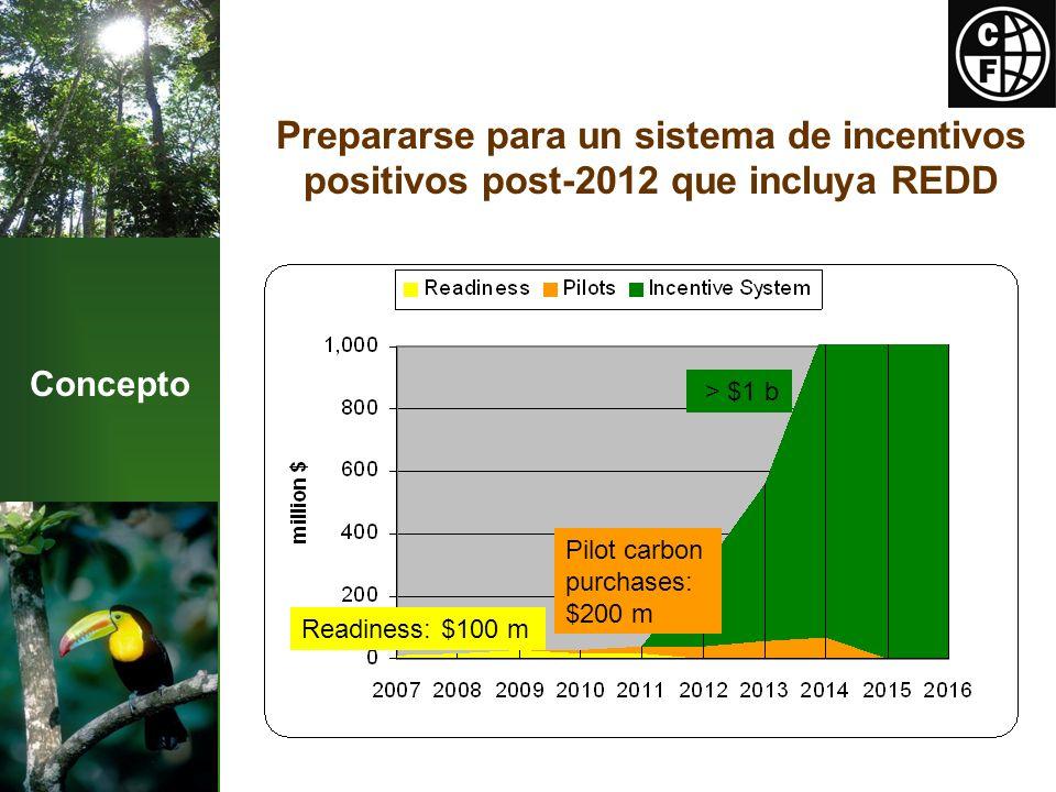 Concepto Prepararse para un sistema de incentivos positivos post-2012 que incluya REDD Readiness: $100 m Pilot carbon purchases: $200 m > $1 b