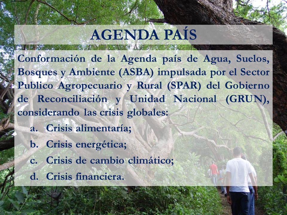 AGENDA PAÍS Conformación de la Agenda país de Agua, Suelos, Bosques y Ambiente (ASBA) impulsada por el Sector Publico Agropecuario y Rural (SPAR) del