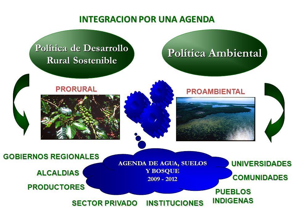 INTEGRACION POR UNA AGENDA Política de Desarrollo Rural Sostenible Política Ambiental PROAMBIENTAL PRORURAL AGENDA DE AGUA, SUELOS Y BOSQUE 2009 - 201