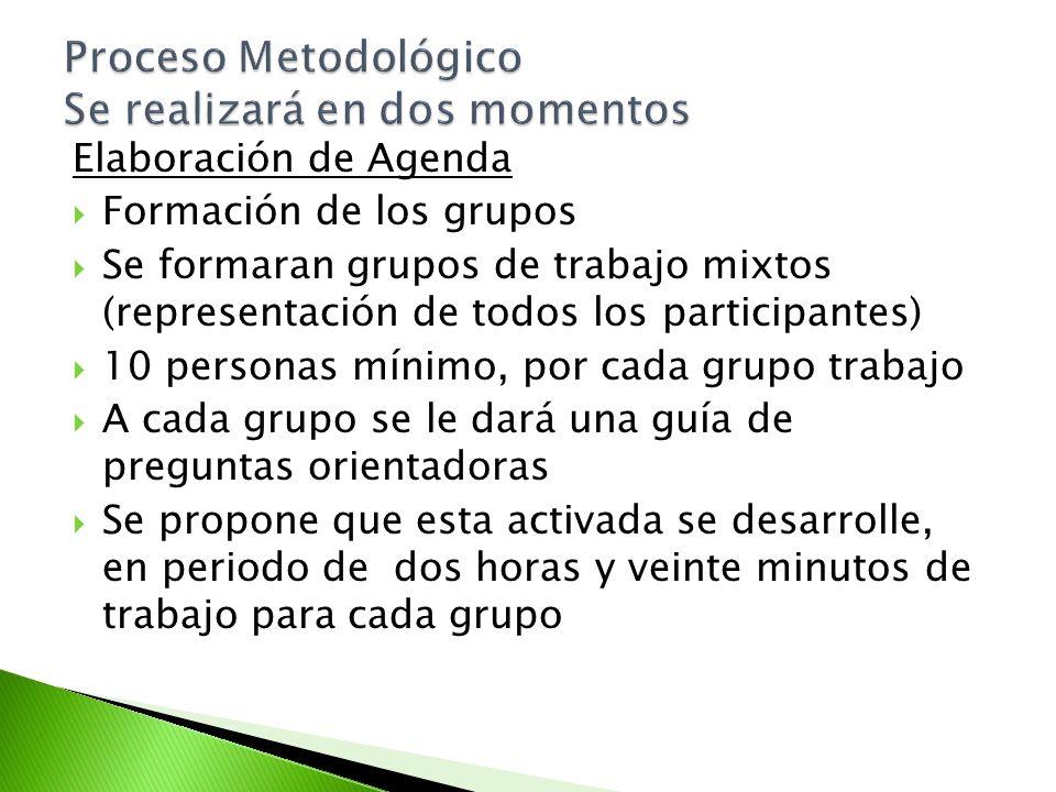 Elaboración de Agenda Formación de los grupos Se formaran grupos de trabajo mixtos (representación de todos los participantes) 10 personas mínimo, por