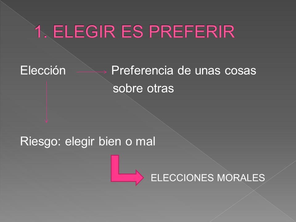 Elección Preferencia de unas cosas sobre otras Riesgo: elegir bien o mal ELECCIONES MORALES