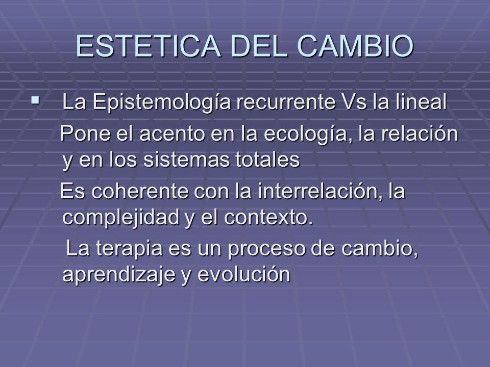 ESTETICA DEL CAMBIO La Epistemología recurrente Vs la lineal La Epistemología recurrente Vs la lineal Pone el acento en la ecología, la relación y en