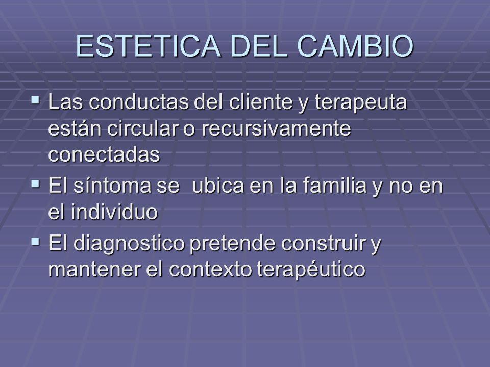 ESTETICA DEL CAMBIO Las conductas del cliente y terapeuta están circular o recursivamente conectadas Las conductas del cliente y terapeuta están circu