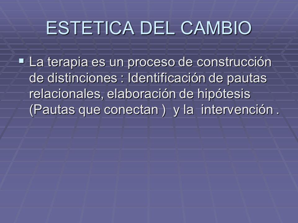 ESTETICA DEL CAMBIO La terapia es un proceso de construcción de distinciones : Identificación de pautas relacionales, elaboración de hipótesis (Pautas