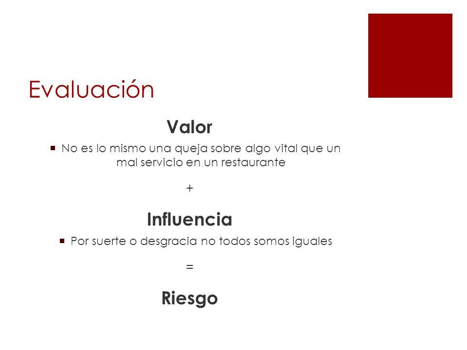 Evaluación Valor No es lo mismo una queja sobre algo vital que un mal servicio en un restaurante + Influencia Por suerte o desgracia no todos somos iguales = Riesgo