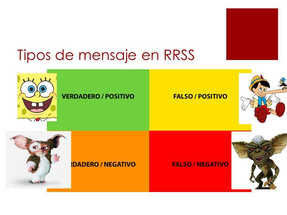 Tipos de mensaje en RRSS