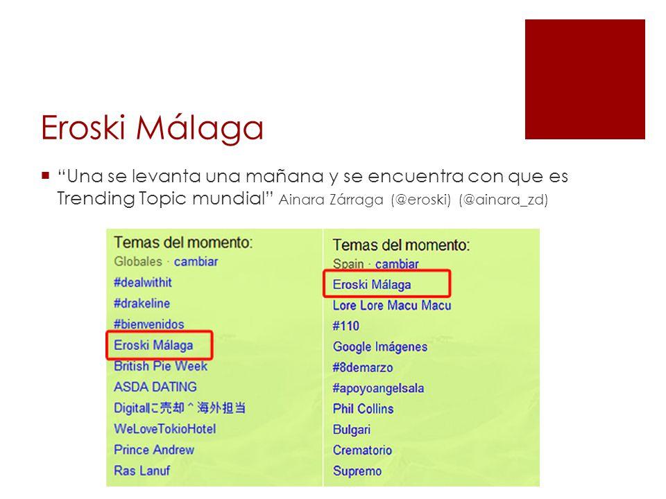 Eroski Málaga Una se levanta una mañana y se encuentra con que es Trending Topic mundial Ainara Zárraga (@eroski) (@ainara_zd)
