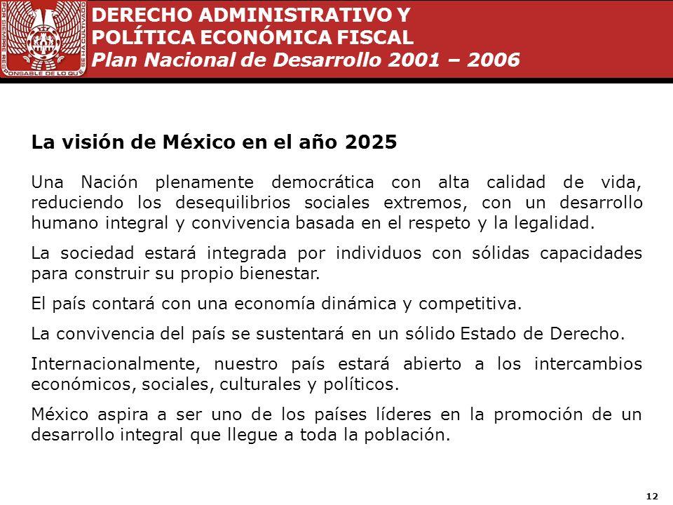 DERECHO ADMINISTRATIVO Y POLÍTICA ECONÓMICA FISCAL Plan Nacional de Desarrollo 2001 – 2006 11 Objetivos y Estrategias Este plan establece como columna