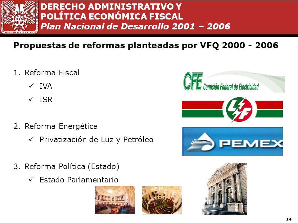 DERECHO ADMINISTRATIVO Y POLÍTICA ECONÓMICA FISCAL Plan Nacional de Desarrollo 2001 – 2006 13 Política Interior 2000 - 2006 En el año 2000 se efectuó