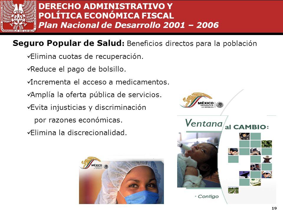 DERECHO ADMINISTRATIVO Y POLÍTICA ECONÓMICA FISCAL Plan Nacional de Desarrollo 2001 – 2006 18 Crédito en Vivienda 2006 La inversión en vivienda este a