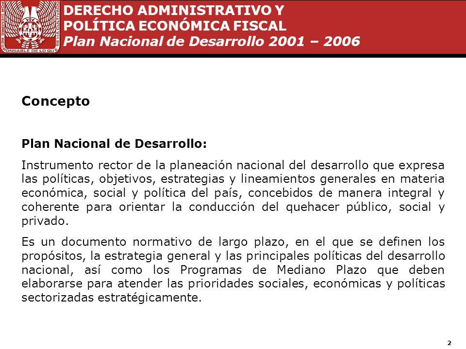 DERECHO ADMINISTRATIVO Y POLÍTICA ECONÓMICA FISCAL Plan Nacional de Desarrollo 2001 – 2006 12 La visión de México en el año 2025 Una Nación plenamente democrática con alta calidad de vida, reduciendo los desequilibrios sociales extremos, con un desarrollo humano integral y convivencia basada en el respeto y la legalidad.