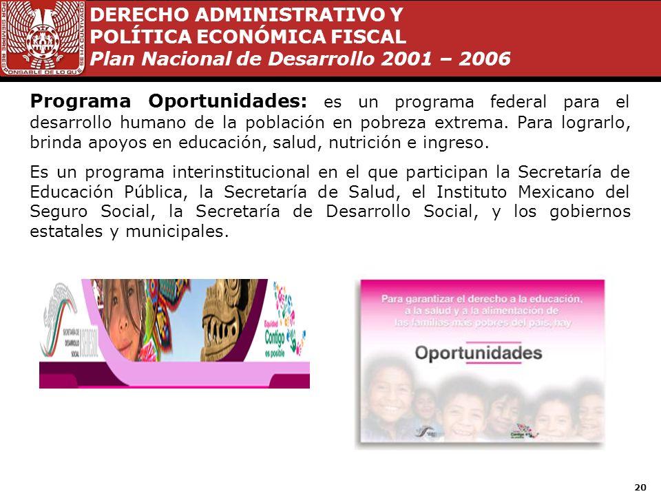 DERECHO ADMINISTRATIVO Y POLÍTICA ECONÓMICA FISCAL Plan Nacional de Desarrollo 2001 – 2006 19 Seguro Popular de Salud : Beneficios directos para la po