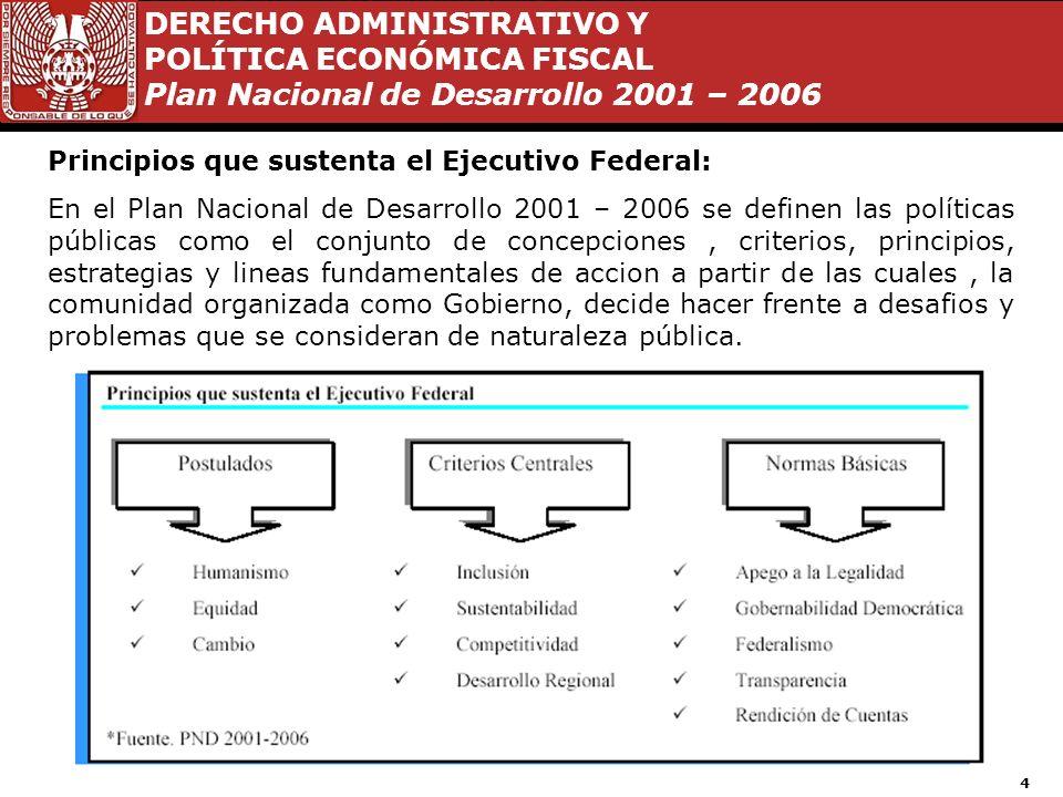 DERECHO ADMINISTRATIVO Y POLÍTICA ECONÓMICA FISCAL Plan Nacional de Desarrollo 2001 – 2006 3 Marco Jurídico De acuerdo con lo establecido en los artíc
