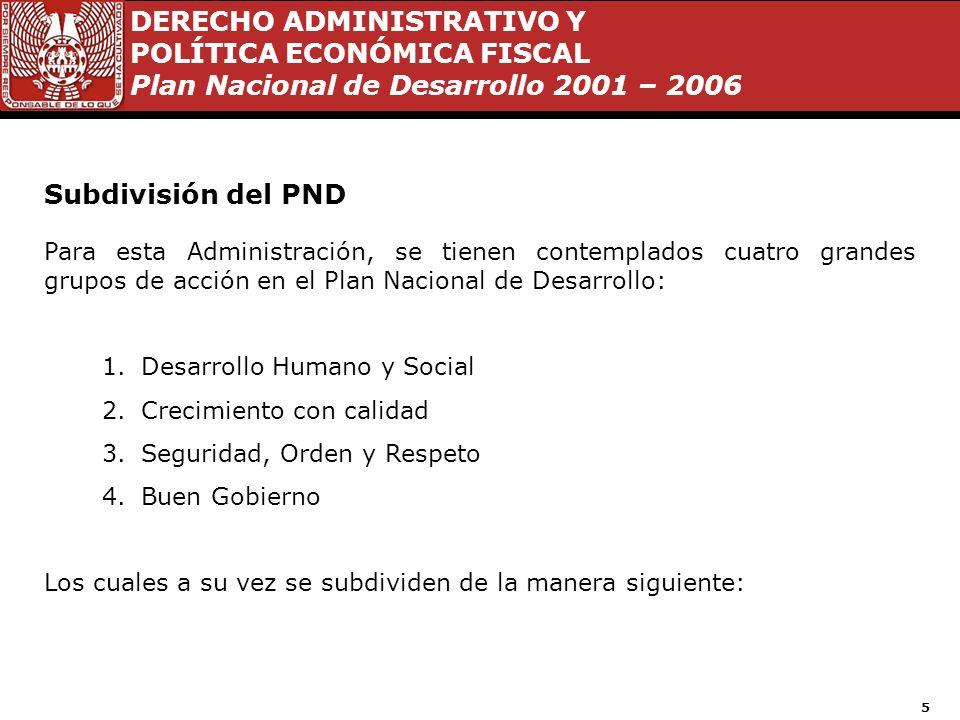 DERECHO ADMINISTRATIVO Y POLÍTICA ECONÓMICA FISCAL Plan Nacional de Desarrollo 2001 – 2006 15 Vivienda 2001 - 2006 A 5 años de la Administración de Vicente Fox, se han entregado 2 millones 275 mil créditos para la adquisición de vivienda.