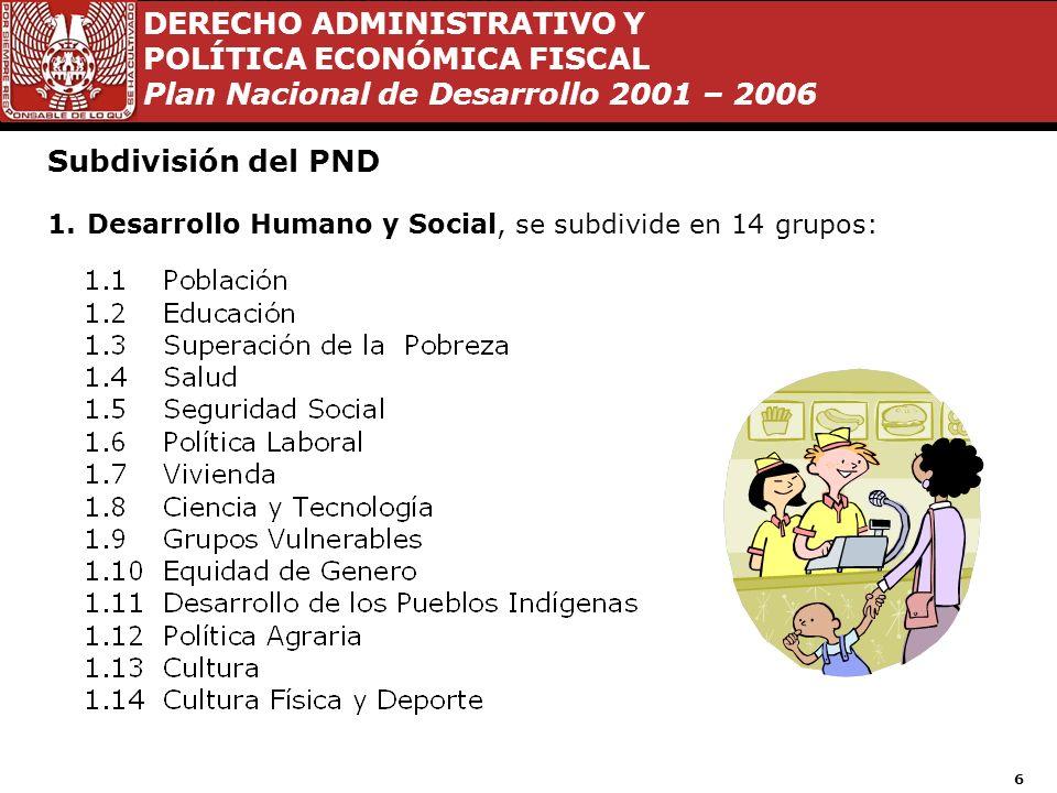 DERECHO ADMINISTRATIVO Y POLÍTICA ECONÓMICA FISCAL Plan Nacional de Desarrollo 2001 – 2006 6 Subdivisión del PND 1.Desarrollo Humano y Social, se subdivide en 14 grupos: