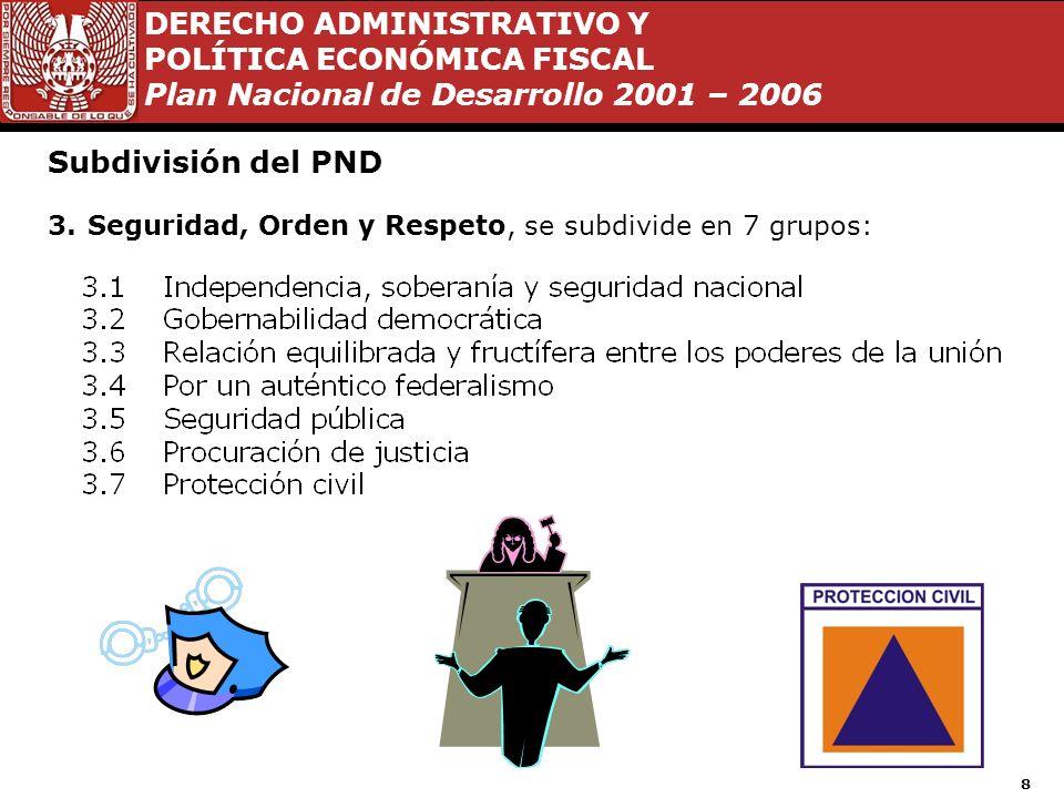 DERECHO ADMINISTRATIVO Y POLÍTICA ECONÓMICA FISCAL Plan Nacional de Desarrollo 2001 – 2006 8 Subdivisión del PND 3.Seguridad, Orden y Respeto, se subdivide en 7 grupos:
