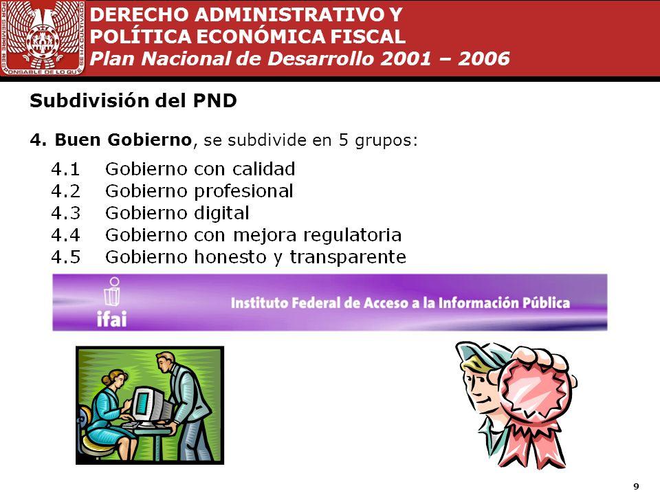 DERECHO ADMINISTRATIVO Y POLÍTICA ECONÓMICA FISCAL Plan Nacional de Desarrollo 2001 – 2006 9 Subdivisión del PND 4.Buen Gobierno, se subdivide en 5 grupos: