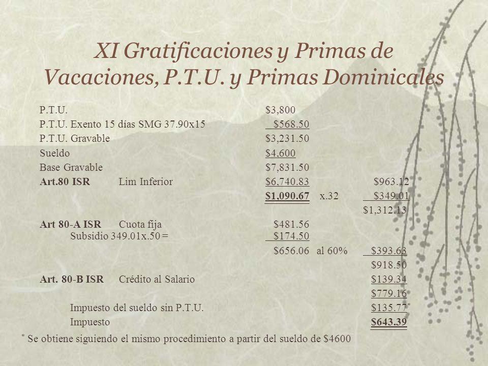 XI Gratificaciones y Primas de Vacaciones, P.T.U. y Primas Dominicales P.T.U.$3,800 P.T.U. Exento 15 días SMG 37.90x15 $568.50 P.T.U. Gravable$3,231.5