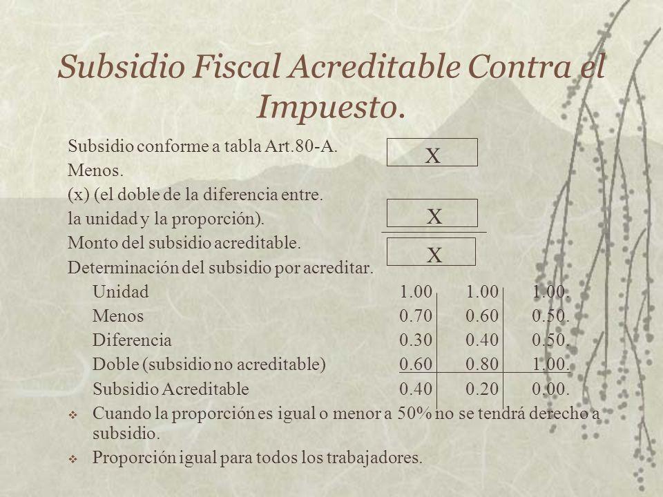 Subsidio Fiscal Acreditable Contra el Impuesto. Subsidio conforme a tabla Art.80-A. Menos. (x) (el doble de la diferencia entre. la unidad y la propor
