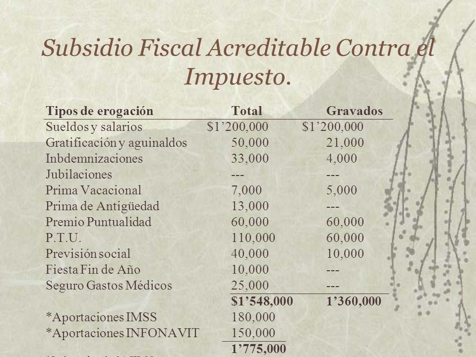 Subsidio Fiscal Acreditable Contra el Impuesto. Tipos de erogaciónTotalGravados Sueldos y salarios $1200,000 $1200,000 Gratificación y aguinaldos50,00