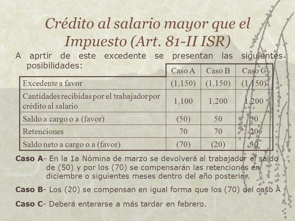 Crédito al salario mayor que el Impuesto (Art. 81-II ISR) A aprtir de este excedente se presentan las siguientes posibilidades: Caso ACaso BCaso C Exc