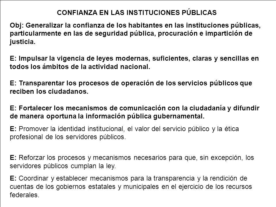 CONFIANZA EN LAS INSTITUCIONES PÚBLICAS Obj: Generalizar la confianza de los habitantes en las instituciones públicas, particularmente en las de seguridad pública, procuración e impartición de justicia.