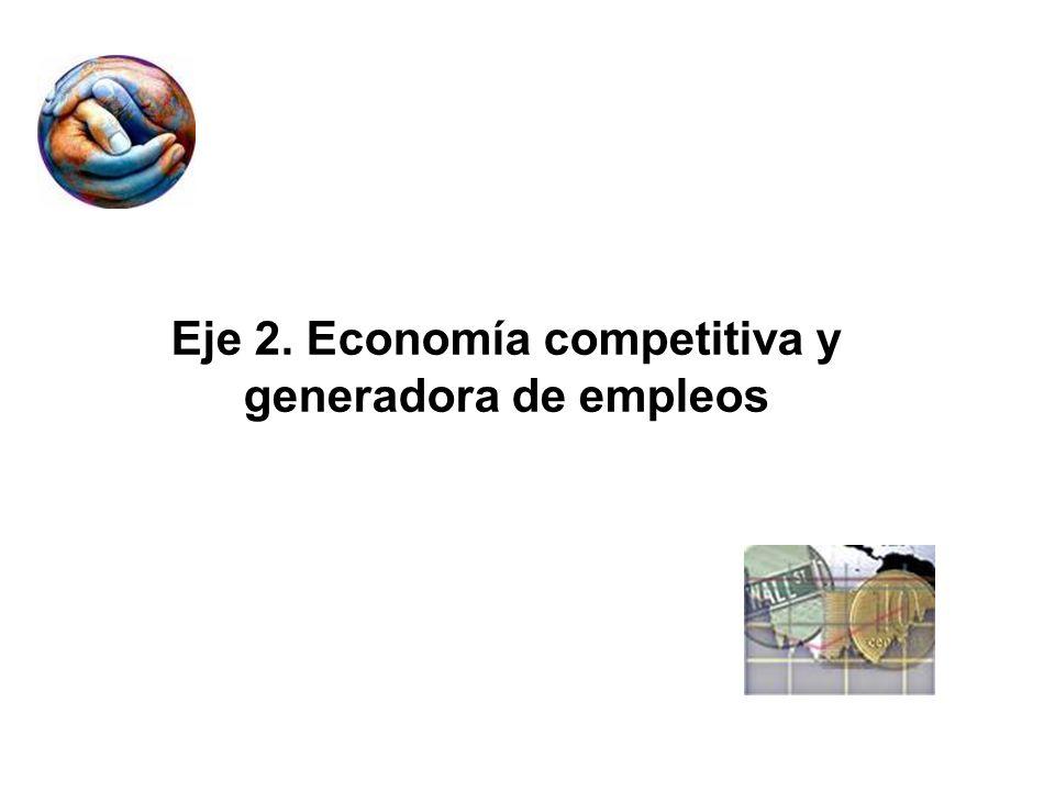 Eje 2. Economía competitiva y generadora de empleos