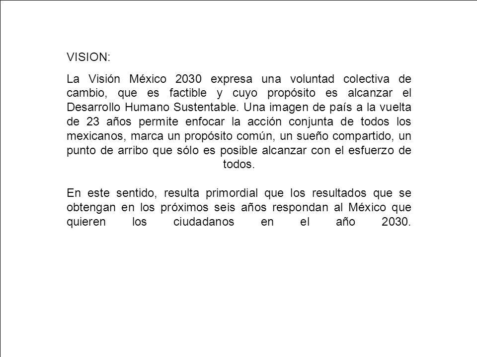 VISION: La Visión México 2030 expresa una voluntad colectiva de cambio, que es factible y cuyo propósito es alcanzar el Desarrollo Humano Sustentable.