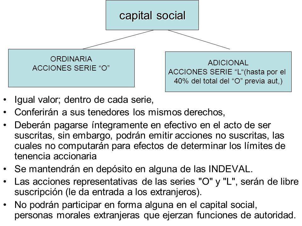 Cualquier persona podrá adquirir el control de acciones de la serie O del capital social de una institución de banca múltiple, deberán obtener la autorización previa de la SHCP, escuchando la opinión de la CNByV, cuando excedan del 5% de dicho capital social.