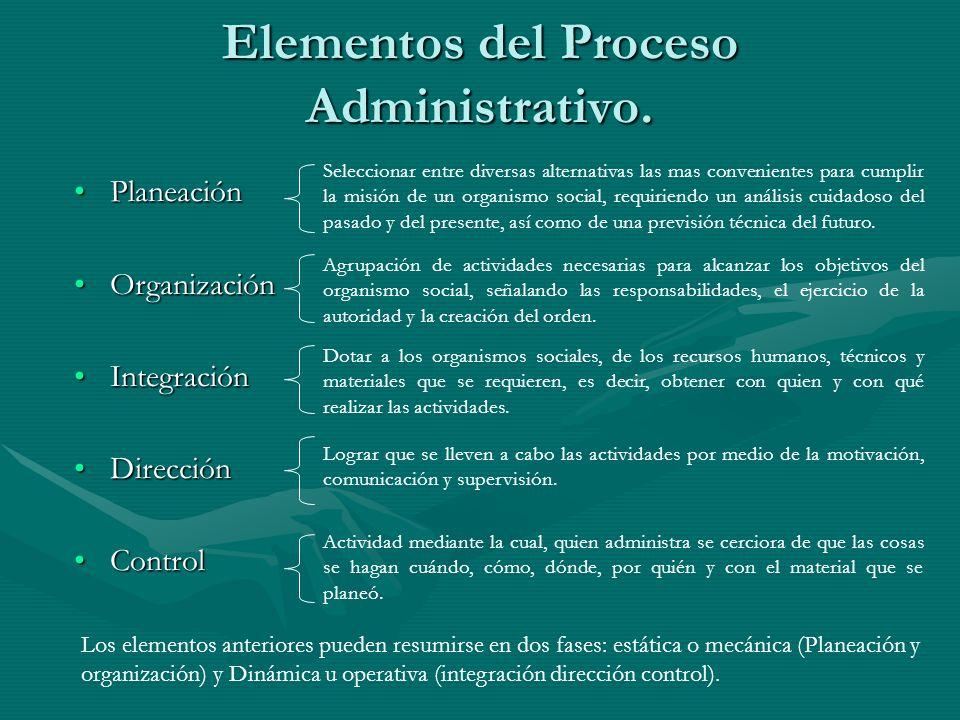 Elementos del Proceso Administrativo. PlaneaciónPlaneación OrganizaciónOrganización IntegraciónIntegración DirecciónDirección ControlControl Seleccion