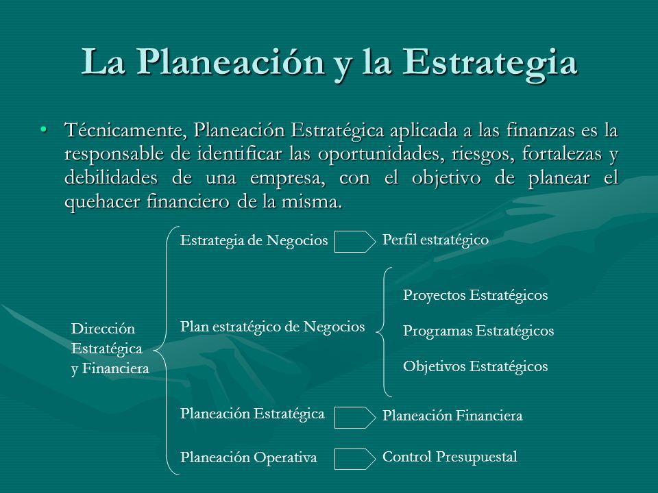 La Planeación y la Estrategia Técnicamente, Planeación Estratégica aplicada a las finanzas es la responsable de identificar las oportunidades, riesgos