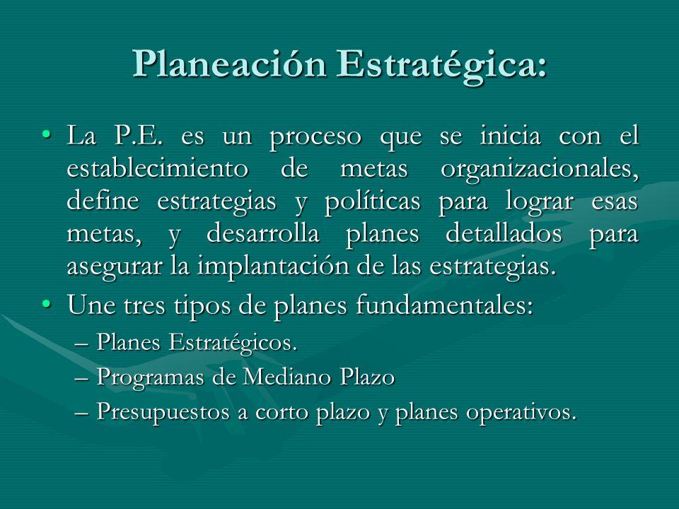 Planeación Estratégica: La P.E. es un proceso que se inicia con el establecimiento de metas organizacionales, define estrategias y políticas para logr