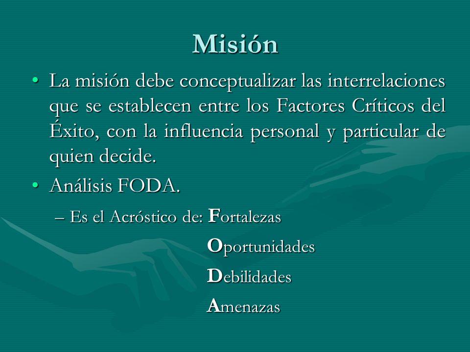 Misión La misión debe conceptualizar las interrelaciones que se establecen entre los Factores Críticos del Éxito, con la influencia personal y particu
