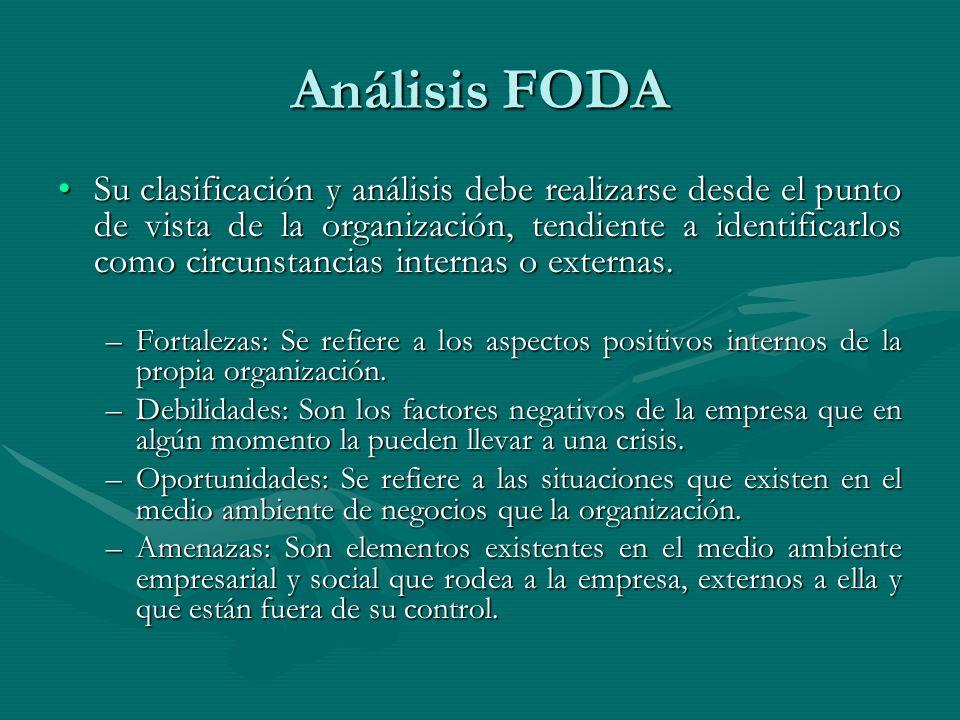 Análisis FODA Su clasificación y análisis debe realizarse desde el punto de vista de la organización, tendiente a identificarlos como circunstancias i