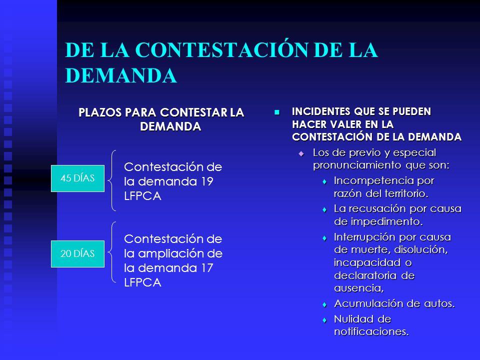 DE LA CONTESTACIÓN DE LA DEMANDA PLAZOS PARA CONTESTAR LA DEMANDA INCIDENTES QUE SE PUEDEN HACER VALER EN LA CONTESTACIÓN DE LA DEMANDA Los de previo