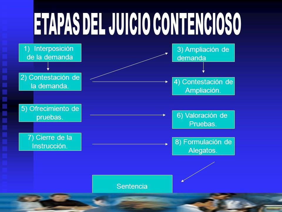 1)Interposición de la demanda 2) Contestación de la demanda. 4) Contestación de Ampliación. 5) Ofrecimiento de pruebas. 6) Valoración de Pruebas. 7) C