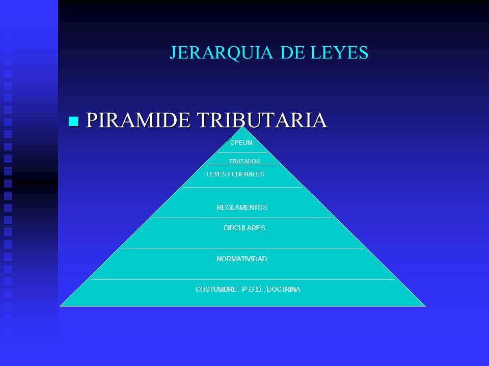 JERARQUIA DE LEYES PIRAMIDE TRIBUTARIA PIRAMIDE TRIBUTARIA CPEUM TRATADOS LEYES FEDERALES REGLAMENTOS CIRCULARES NORMATIVIDAD COSTUMBRE, P.G.D., DOCTR
