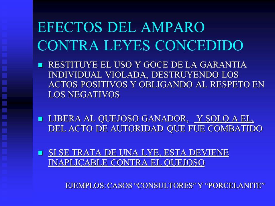 EFECTOS DEL AMPARO CONTRA LEYES CONCEDIDO RESTITUYE EL USO Y GOCE DE LA GARANTIA INDIVIDUAL VIOLADA, DESTRUYENDO LOS ACTOS POSITIVOS Y OBLIGANDO AL RE
