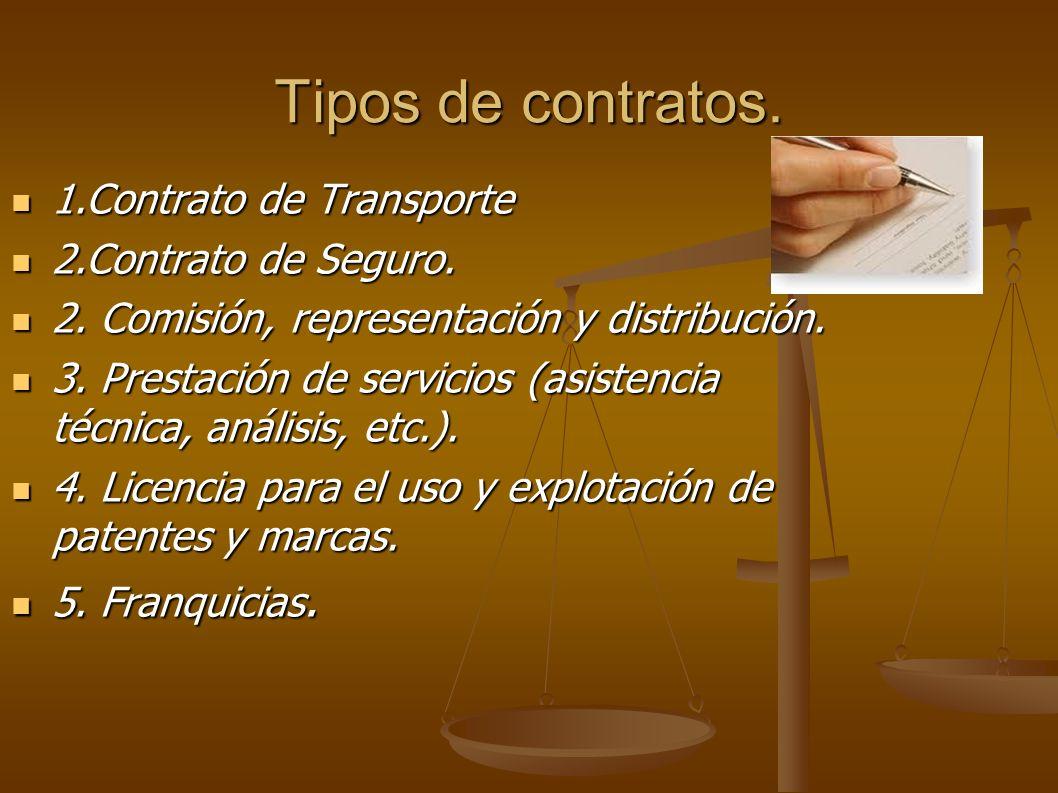 Tipos de contratos. 1.Contrato de Transporte 1.Contrato de Transporte 2.Contrato de Seguro. 2.Contrato de Seguro. 2. Comisión, representación y distri