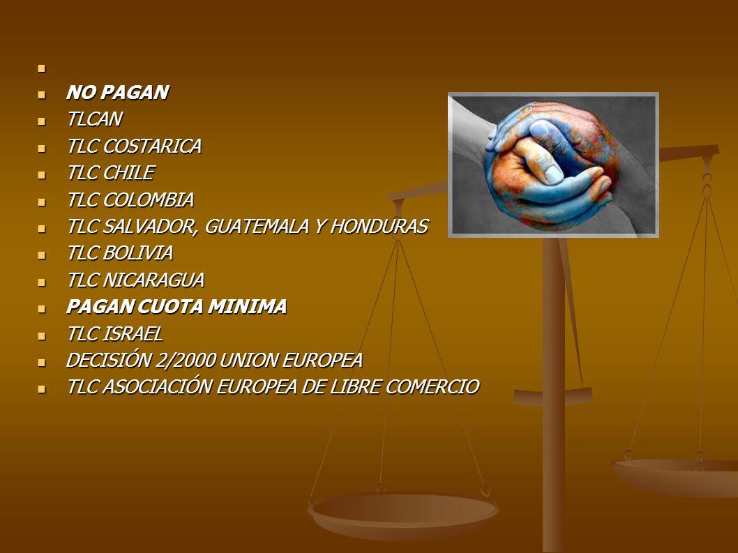 NO PAGAN NO PAGAN TLCAN TLCAN TLC COSTARICA TLC COSTARICA TLC CHILE TLC CHILE TLC COLOMBIA TLC COLOMBIA TLC SALVADOR, GUATEMALA Y HONDURAS TLC SALVADO